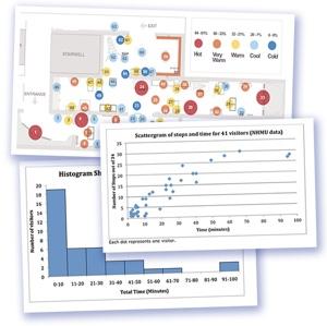 Webinar_Timing-Graphs