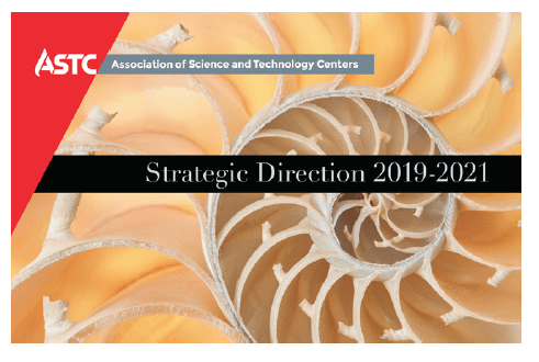 ASTC's Strategic Direction Thumbnail